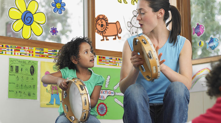Primary (Early Childhood) Bundles